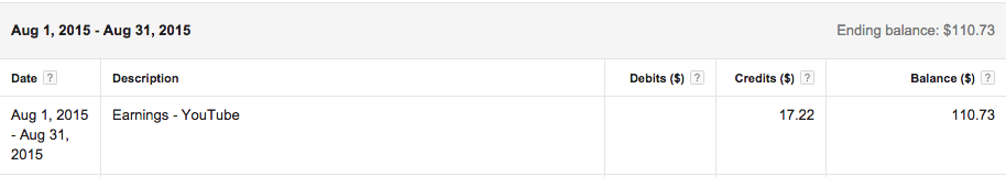 Cara Mendapatkan Uang Dari Youtube Adsense Terbaru 2015Cara Mendapatkan Uang Dari Youtube Adsense Terbaru 2015