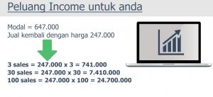 Income Bahan Promosi