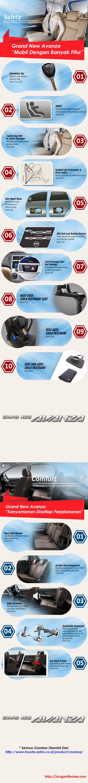 new avanza infographic-b