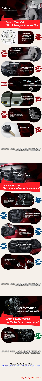 new veloz 2