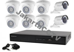 Paket CCTV Murah di Jakarta