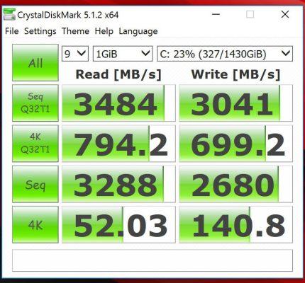 Benchmark ASUS ROG GX800 Mode Optimized