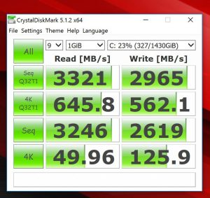 Benchmark ASUS ROG GX800 Mode Standar
