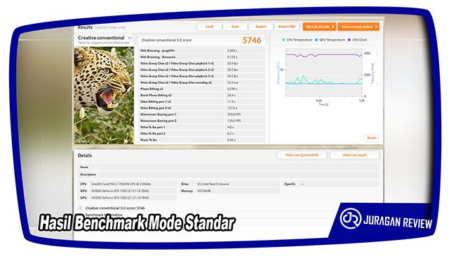 Hasil Benchmark Mode Standar - ASUS ROG GX800