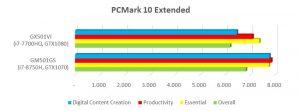 PCMark 10 Extended